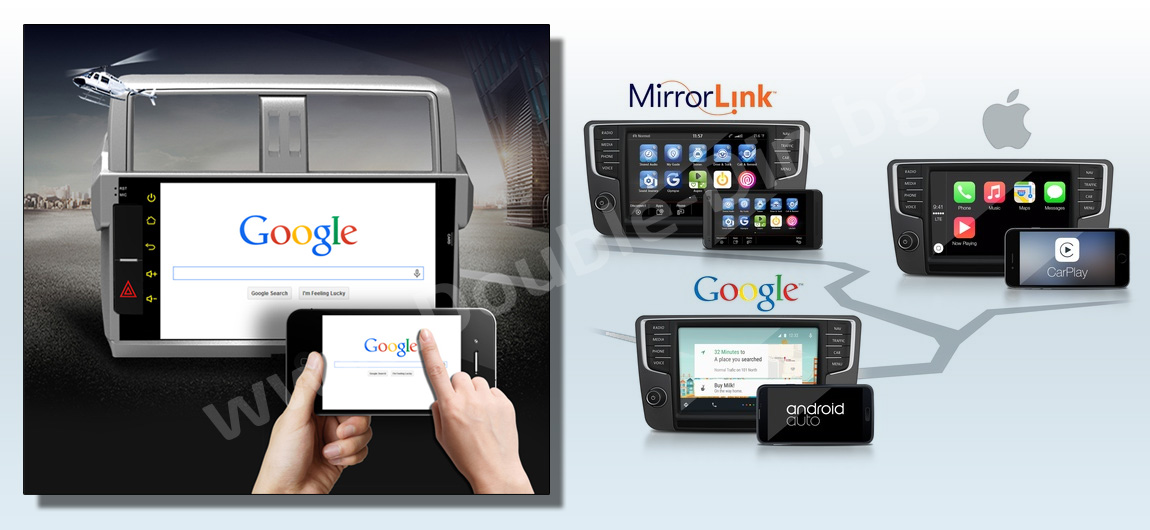 Mirrorlink споделяне с Miracast 